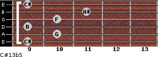 C#13b5 for guitar on frets 9, 10, 9, 10, 11, 9