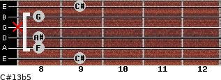 C#13b5 for guitar on frets 9, 8, 8, x, 8, 9