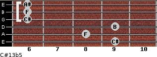 C#13b5 for guitar on frets 9, 8, 9, 6, 6, 6