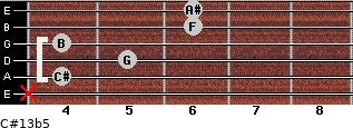 C#13b5 for guitar on frets x, 4, 5, 4, 6, 6