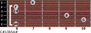 C#13b5/A# for guitar on frets 6, 10, 9, 6, 6, 7