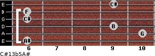 C#13b5/A# for guitar on frets 6, 10, 9, 6, 6, 9