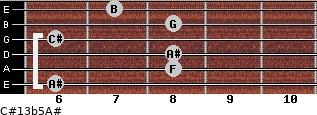 C#13b5/A# for guitar on frets 6, 8, 8, 6, 8, 7