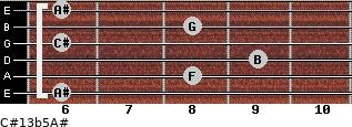 C#13b5/A# for guitar on frets 6, 8, 9, 6, 8, 6
