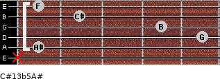 C#13b5/A# for guitar on frets x, 1, 5, 4, 2, 1