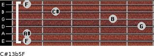 C#13b5/F for guitar on frets 1, 1, 5, 4, 2, 1