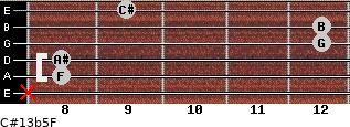 C#13b5/F for guitar on frets x, 8, 8, 12, 12, 9