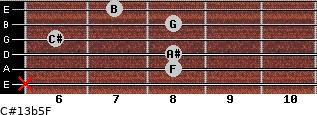 C#13b5/F for guitar on frets x, 8, 8, 6, 8, 7