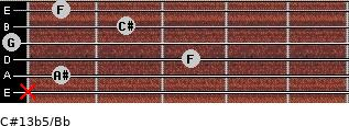 C#13b5/Bb for guitar on frets x, 1, 3, 0, 2, 1