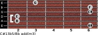 C#13b5/Bb add(m3) guitar chord