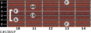 C#13b5/F for guitar on frets 13, 10, 11, 10, 11, 13