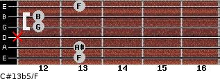 C#13b5/F for guitar on frets 13, 13, x, 12, 12, 13
