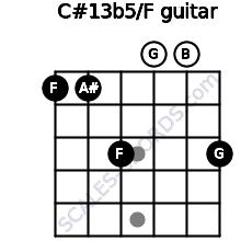 C#13b5/F for guitar on frets 1, 1, 3, 0, 0, 3