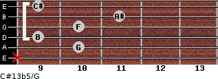 C#13b5/G for guitar on frets x, 10, 9, 10, 11, 9