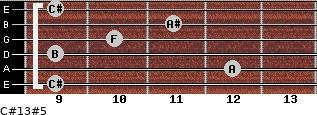 C#13#5 for guitar on frets 9, 12, 9, 10, 11, 9
