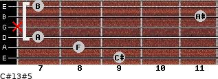 C#13#5 for guitar on frets 9, 8, 7, x, 11, 7