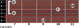 C#13#5 for guitar on frets 9, x, 7, 10, 11, 7