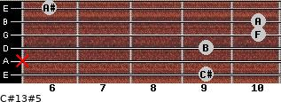 C#13#5 for guitar on frets 9, x, 9, 10, 10, 6