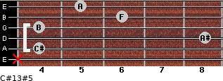 C#13#5 for guitar on frets x, 4, 8, 4, 6, 5