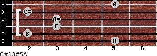 C#13#5/A for guitar on frets 5, 2, 3, 3, 2, 5