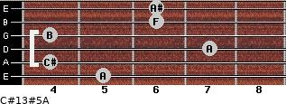 C#13#5/A for guitar on frets 5, 4, 7, 4, 6, 6