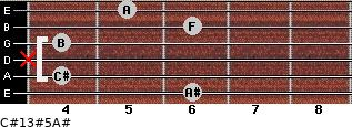 C#13#5/A# for guitar on frets 6, 4, x, 4, 6, 5