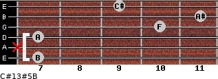 C#13#5/B for guitar on frets 7, x, 7, 10, 11, 9