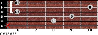 C#13#5/F for guitar on frets x, 8, 9, 6, 10, 6