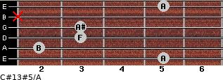 C#13#5/A for guitar on frets 5, 2, 3, 3, x, 5