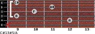 C#13#5/A for guitar on frets x, 12, 9, 10, 11, 9