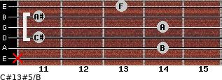C#13#5/B for guitar on frets x, 14, 11, 14, 11, 13