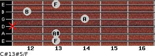 C#13#5/F for guitar on frets 13, 13, x, 14, 12, 13