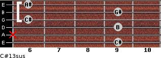 C#13sus for guitar on frets 9, x, 9, 6, 9, 6