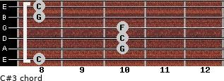 C#3 for guitar on frets 8, 10, 10, 10, 8, 8