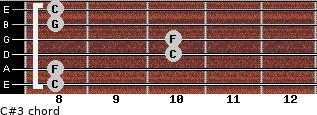C#3 for guitar on frets 8, 8, 10, 10, 8, 8