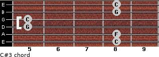 C#3 for guitar on frets 8, 8, 5, 5, 8, 8
