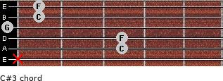 C#3 for guitar on frets x, 3, 3, 0, 1, 1