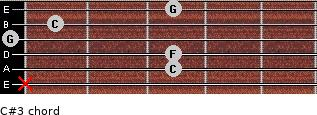 C#3 for guitar on frets x, 3, 3, 0, 1, 3
