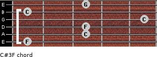 C#3\F for guitar on frets 1, 3, 3, 5, 1, 3