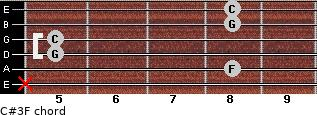 C#3\F for guitar on frets x, 8, 5, 5, 8, 8