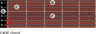 C#3\F for guitar on frets x, x, 3, 0, 1, 3