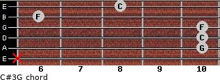 C#3\G for guitar on frets x, 10, 10, 10, 6, 8