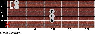 C#3\G for guitar on frets x, 10, 10, 10, 8, 8