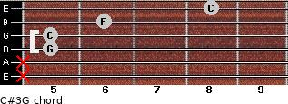 C#3\G for guitar on frets x, x, 5, 5, 6, 8