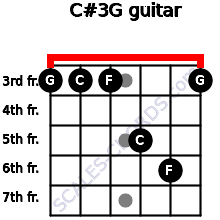 C#3\G for guitar on frets 3, 3, 3, 5, 6, 3