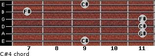 C#4 for guitar on frets 9, 11, 11, 11, 7, 9