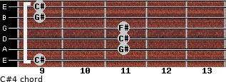 C#4 for guitar on frets 9, 11, 11, 11, 9, 9