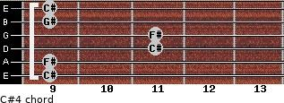 C#4 for guitar on frets 9, 9, 11, 11, 9, 9