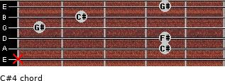 C#4 for guitar on frets x, 4, 4, 1, 2, 4