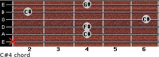 C#4 for guitar on frets x, 4, 4, 6, 2, 4